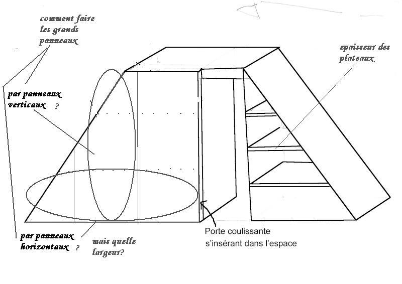 plan réalisation armoire