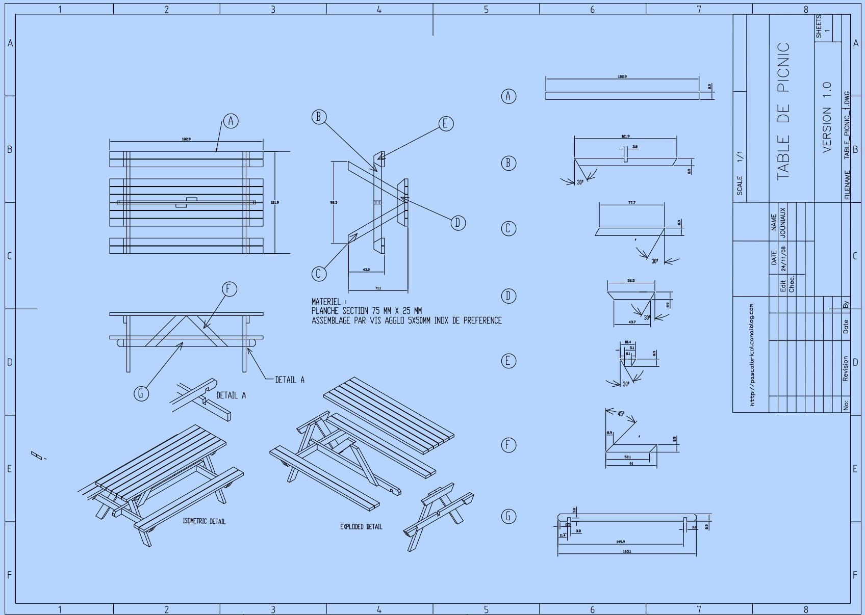 Plan Pour Fabriquer Une Table De Jardin portrait de bricoleur : interview de pascal le bricoleux